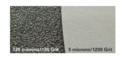 Dischi abrasivi al carburo di silicio (SiC) impermeabili ottimizzati per la macinazione metallografica e petrografica  su un'ampia varietà di materiali
