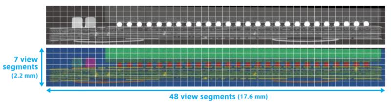 Sezione trasversale di componente elettronico rivestito di resina. Ing.: 400X, ricostruzione: 2,2 mm X 17,6 mm